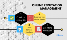 How to step up the online reputation management for your practice
