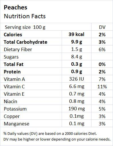 Peaches Health Benefits Nutrition Facts Drlogy