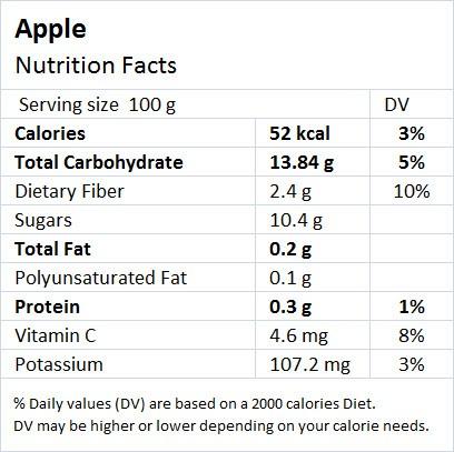 Apple calorie & Nutrition value - Drlogy